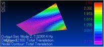 積層ソリッド要素_2次モード