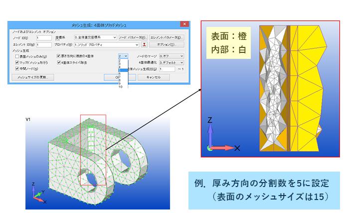 四面体メッシュ厚み方向へのメッシュコントロール機能