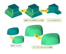 結合カーブ・結合サーフェスを含むジオメトリの編集機能追加