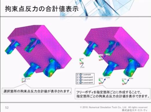 Femapフリーボディ機能の活用法