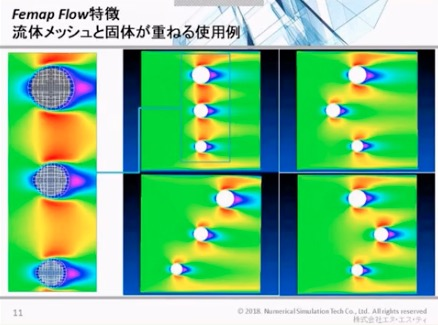 Femap Thermal/Flowでできる熱流体解析のご紹介