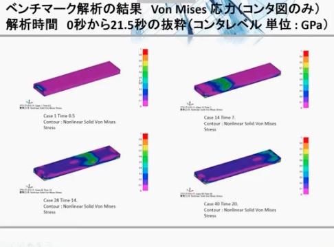 Femap with NX Nastran伝熱解析における熱荷重入力効率化と非線形モジュールAdvance Nonlinearを利用した弾塑性解析手法について