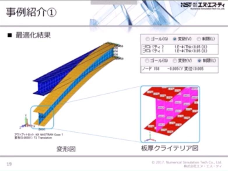 ~最適設計で最大の効率を~軽量化、コスト低減 構造最適化オプションNX Nastran Optimizationのご紹介