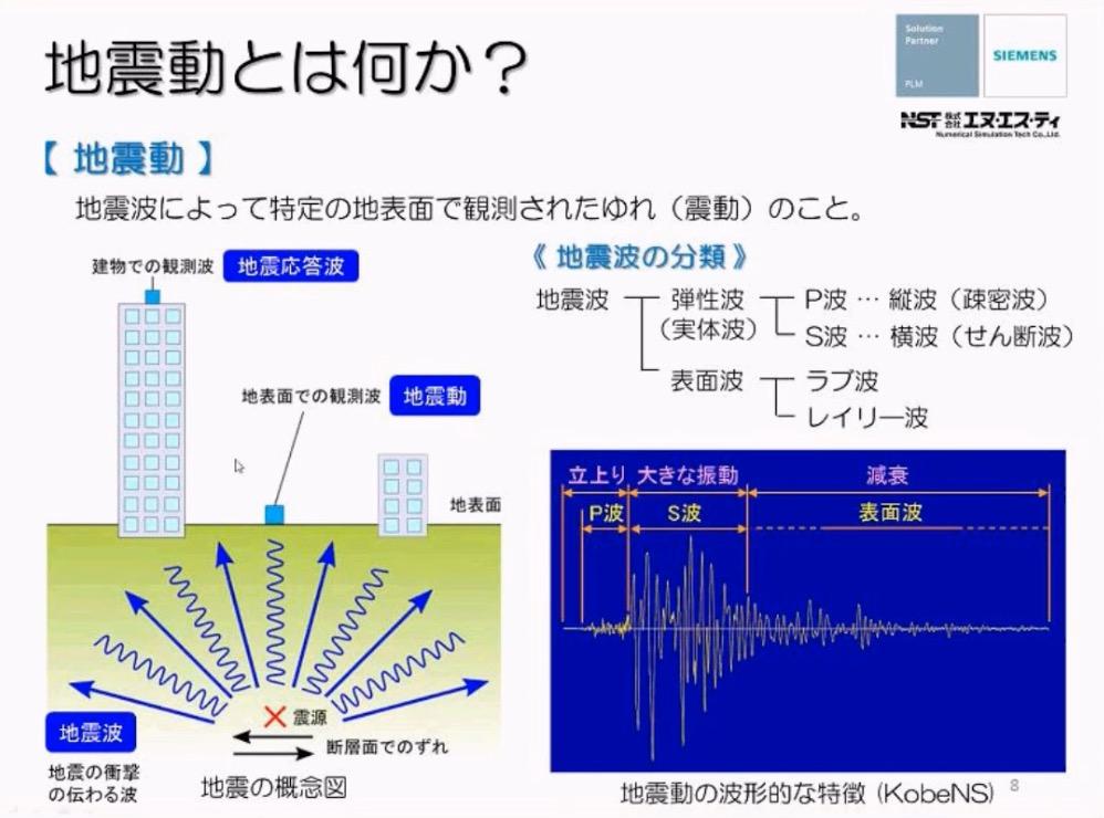 ①耐震設計に生かすCAE