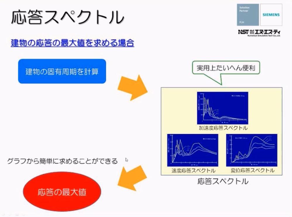 ②耐震設計に生かすCAE