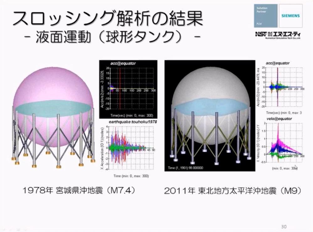 ④耐震設計に生かすCAE